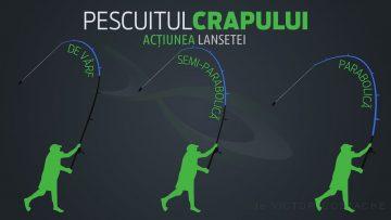 Pescuitul crapului | Acțiunea lansetei